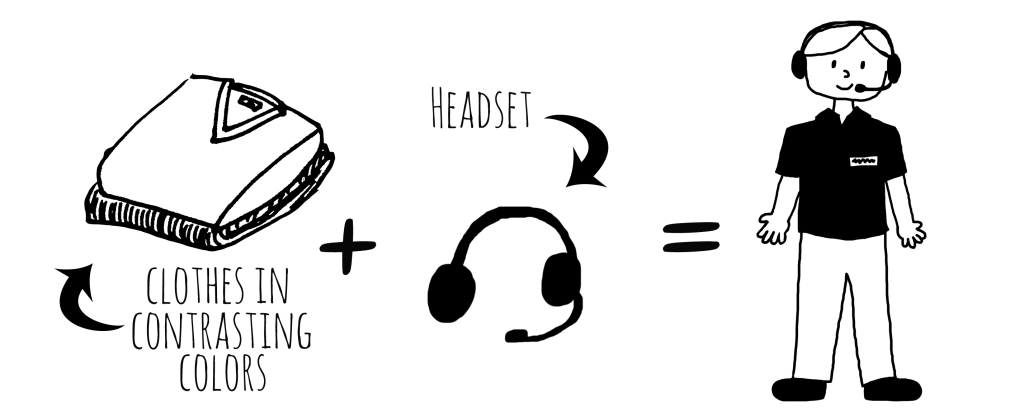 """Image Description: A series of line drawings that demonstrate the of the process of creating this costume. From left to right, a line drawing of a folded shirt and pants with a label that reads, """"black clothes"""", a plus sign, a line drawing of a headset with a label that reads """"headset"""", an equal sign, and a line drawing of a person dressed as a VRS operator."""