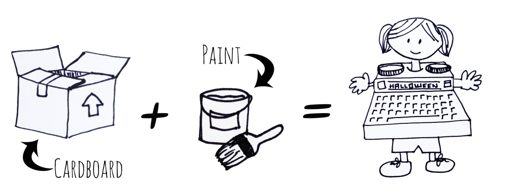 "[Image Description: Black and white drawings. On the left a drawing of a cardboard box. A black arrow points to the box from black text that reads ""Cardboard"". To the right a black plus sign. In the center, black text reads ""Paint"" and a black arrow points to a line drawing of a bucket and paintbrush. To the right an equal sign. On the right a line drawing of person with pigtails. Their arms and legs stick out of sides and bottom of a large TTY shaped box. Black lines outline keys and telephone receivers on the face of the box.]"