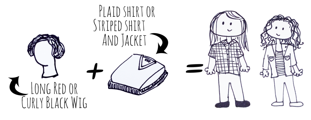 "[Image Description: Black and white drawings. On the left a drawing of mannequin head, with hair. A black arrow points to the box from black text that reads ""long red or curly black wig"". To the right a black plus sign. In the center, black text reads ""plaid shirt or striped shirt and jacket"" and a black arrow points to a line drawing of a pile of clothes. To the right an equal sign. On the right a line drawing of two people. One with long hair and a plaid shirt, the other with a jacket and striped shirt and long wavy hair.]"