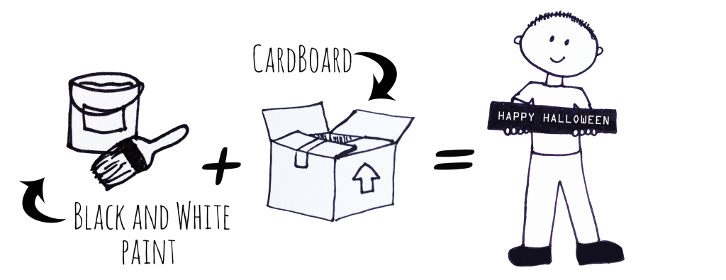 "[Image Description: Black and white drawings. On the left a drawing of a bucket and paintbrush. A black arrow points to the box from black text that reads ""Paint"". To the right a black plus sign. In the center, black text reads ""Cardboard"" and a black arrow points to a line drawing of a cardboard box. To the right an equal sign. On the right a line drawing of person with short hair. In their hands is a long black banner with white text that reads ""Happy Halloween""]"
