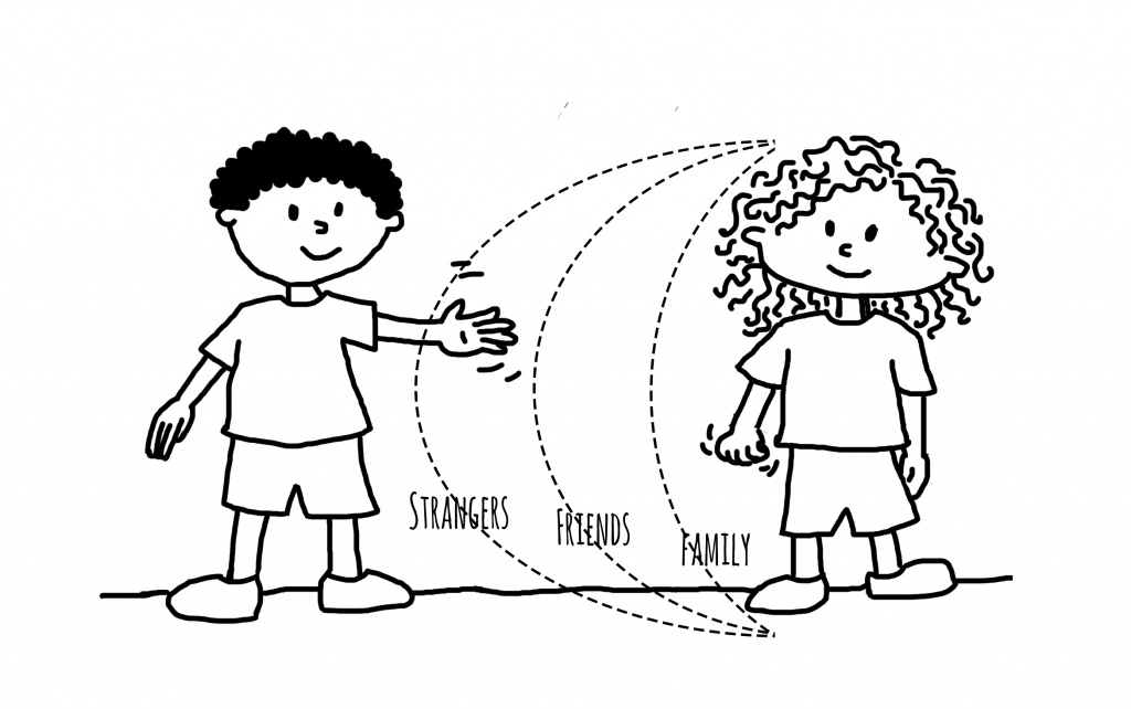 "[Image description: A black and white line of two children. On the right, a short, black, curly haired child waves their hand at the child on the right, with long, wavy hair. The space between them is divided by concentric dotted lines that emanate from the child on the right. Black text labels these lines, from left to right, ""Strangers,"" ""Friends,"" and ""Family.""]"