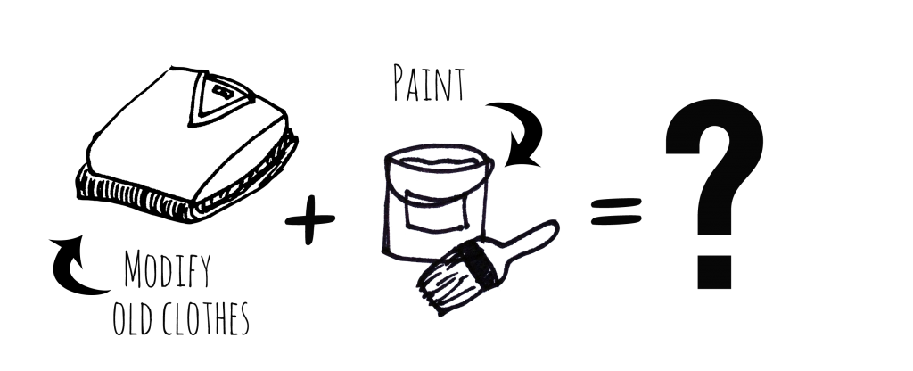 """Image Description: A series of line drawings that demonstrate the of the process of creating this costume. From left to right, a line drawing of a folded shirt and pants with a label that reads, """"modify old clothes"""", a plus sign, a line drawing of a paint can with a paint brush with a label that reads """"paint"""", an equal sign, and a question mark."""